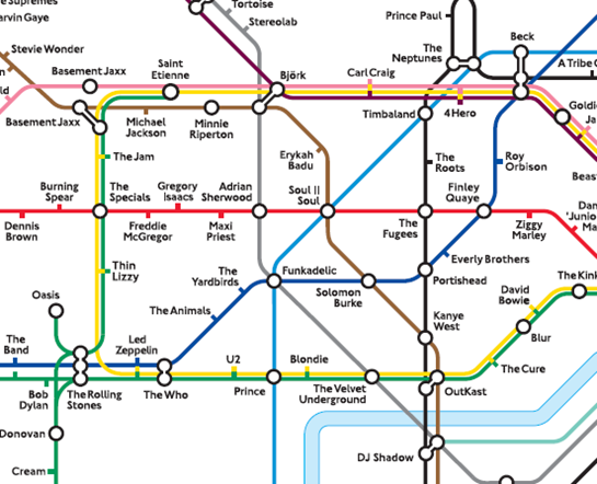 london tube map 2010. The London Tube Map In German