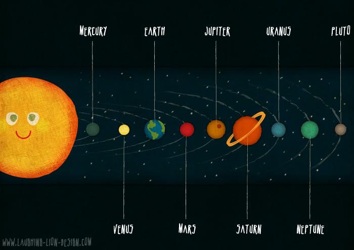 solar system abc book-#49