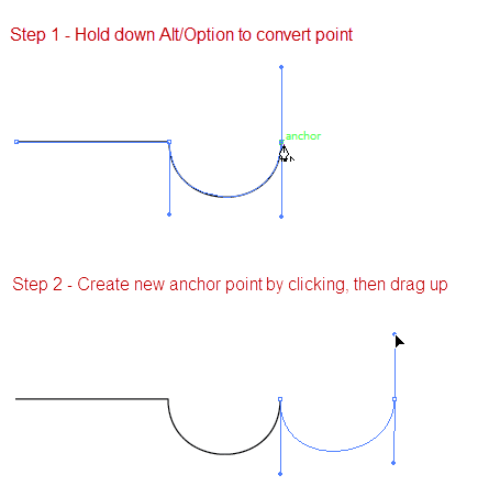 How To Use The Pen Tool In Illustrator – Part 2 Curved Paths