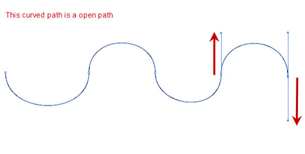 How To Use The Pen Tool In Illustrator Part 2 Curved Paths Laughing Lion Design Learn Photoshop