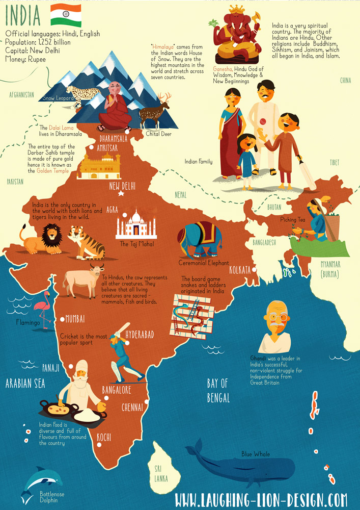 MapofIndiaillustratedbyJenniferFarleyjpg - Map of india