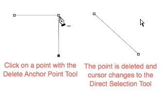 7 - Delete Anchor Point From Path